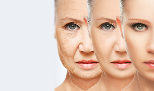 Significant Advances in Anti-Aging Skin Care Treatments